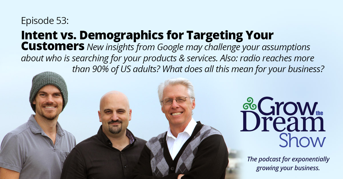 #53 Intent vs Demographics for Targeting Your Customers